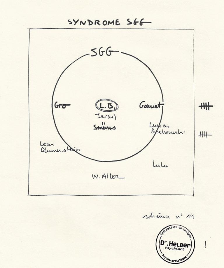 Schéma du Système SGG réalisé par le Docteur Helber